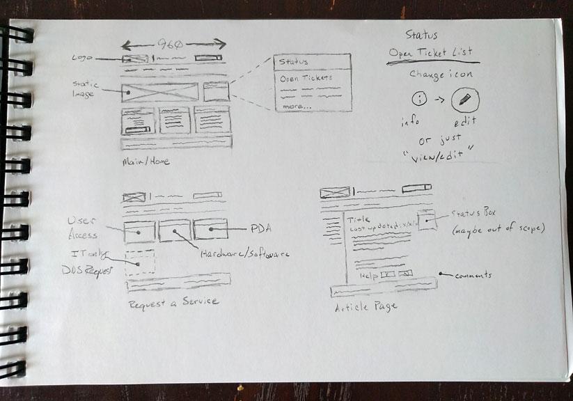 service_portal_sketch_03