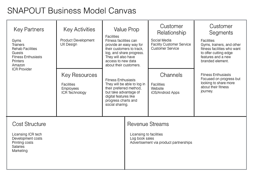 SNAPOUT Business Model Canvas